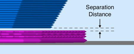 فاصله جداسازی Raft