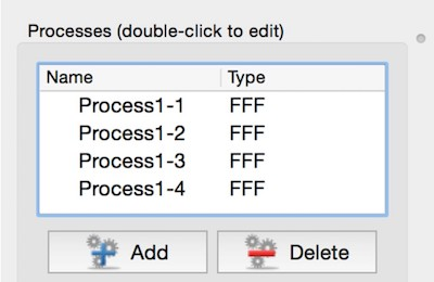 سفارشی کردن تنظیمات برای هر منطقه