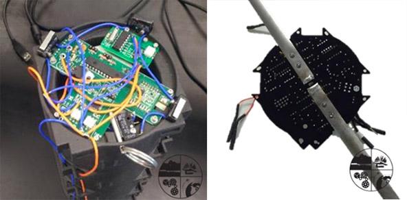 یکپارچه سازی و طراحی الکترونیک خاص، با اطمینان از Tetonsys